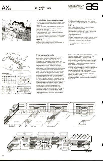 Ginnasio cantonale, page 2