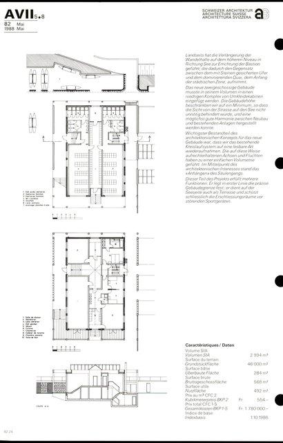 Centre de planches à voile, page 2